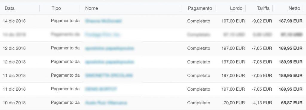Screenshot dei guadagni ottenuti con PayPal grazie a youtube
