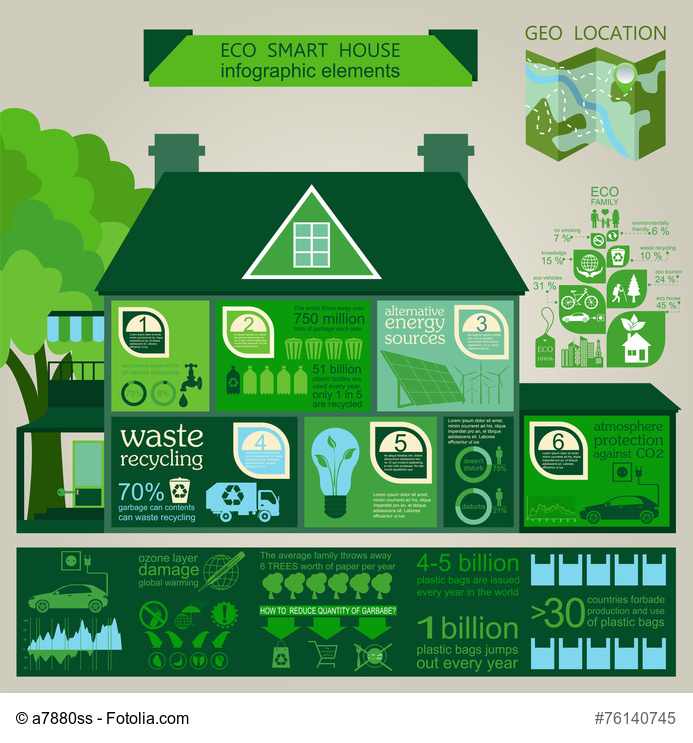 Immagine vettoriale di una casa green
