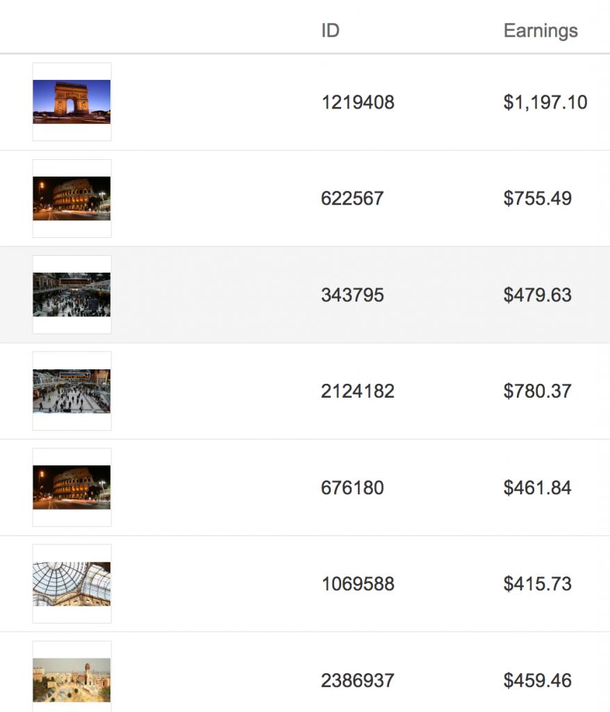 I miei best seller su Shutterstock
