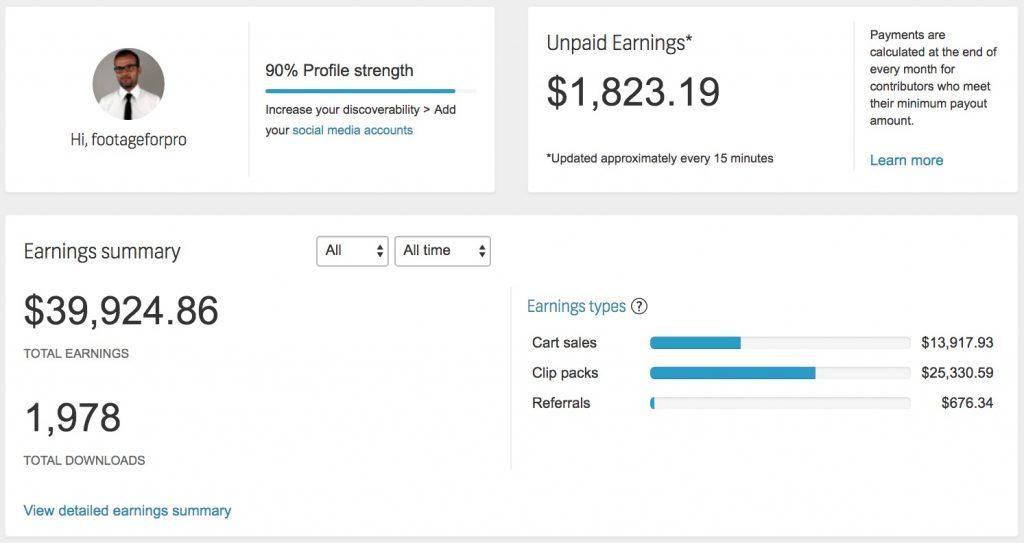 Pannello di controllo che evidenzia i miei guadagni su Shutterstock