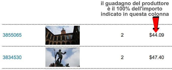 Guadagni di Shutterstock del microstock di Bologna