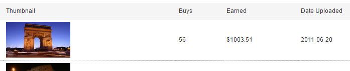 Screenshot dei guadagni della clip più venduta di Daniele Carrer su Shutterstock