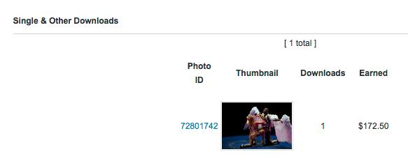 Screenshot di vendita di una licenza estesa di una foto su Shutterstock