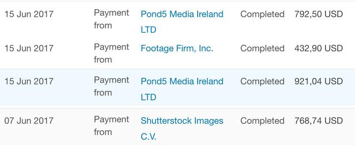 Screenshot Paypal dei guadagni di Daniele Carrer del microstock a giugno 2017