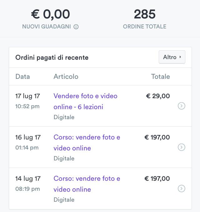 Vendite del corso su come vendere foto e video online