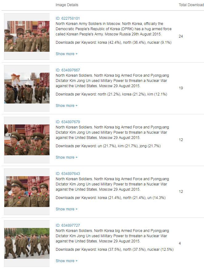 Risultati di vendita su Shutterstock di stock images di militari Nordcoreani