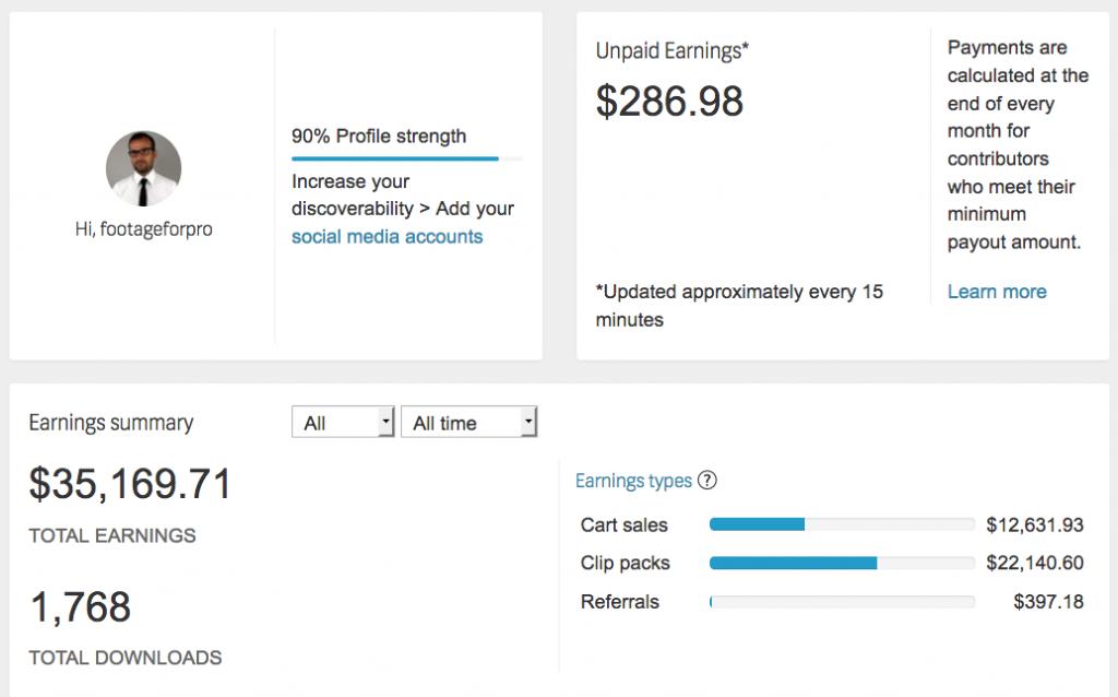 La mia dashboard su Shutterstock
