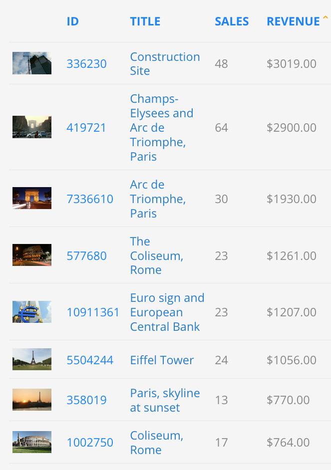 I guadagni dei best seller di Daniele Carrer su Pond5 che dimostrano come fare soldi con il video