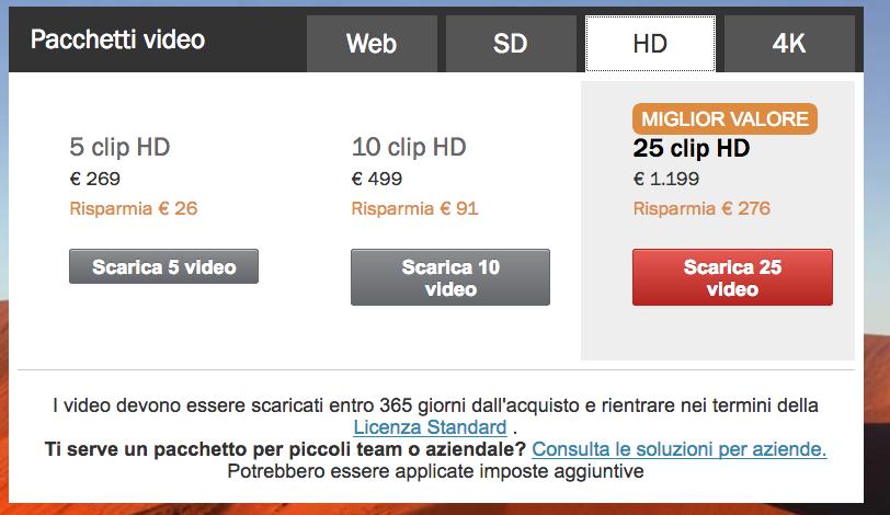 Prezzi dei video su Shutterstock