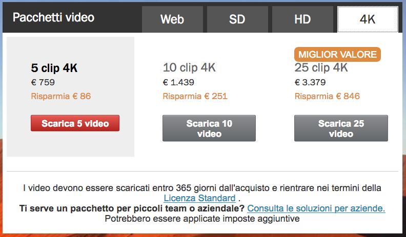 Prezzi dei video 4k su Shutterstock
