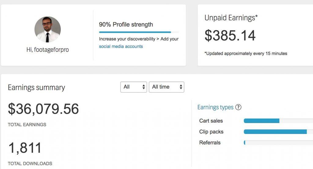 Riepilogo delle vendite di Daniele Carrer su Shutterstock
