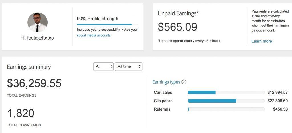 Guadagni derivanti dalla vendita di stock images e stock footage su Shutterstock