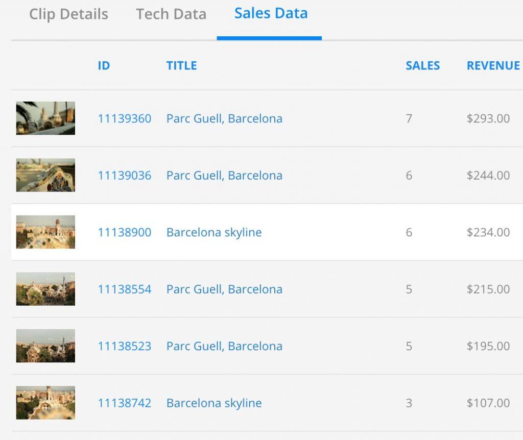risultati di vendita di stock footage girato a Barcellona
