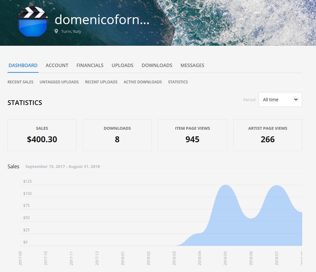 Statistiche di vendita su Pond5 di Domenico Fornas