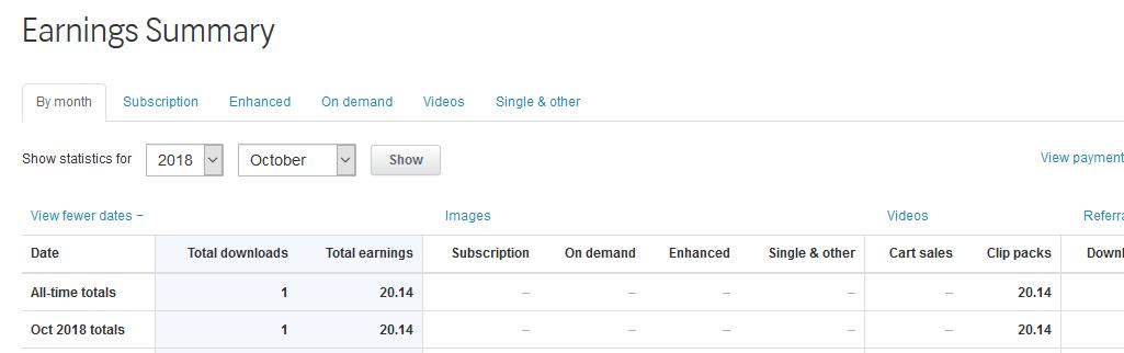 Screenshot di una vendita su Shutterstock