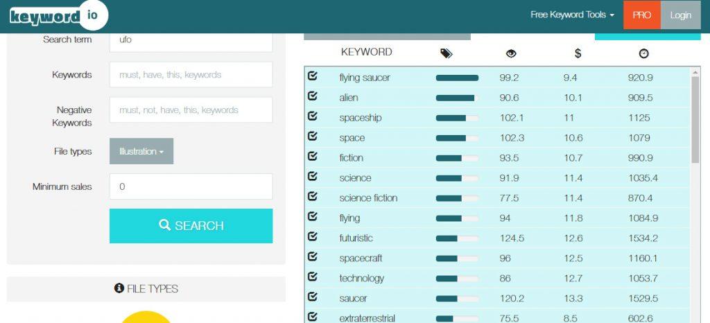 Risultati del microstock keyword tool di keyword.io sulla keyword UFO