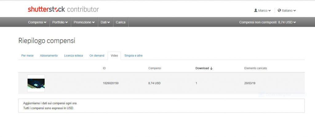 Report di vendita su Shutterstock di stock footage