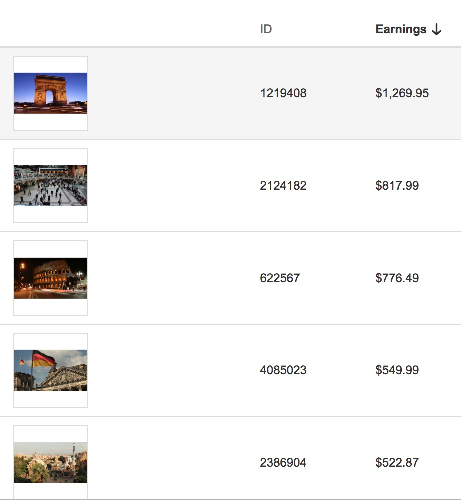 Risultati di vendita su Shutterstock
