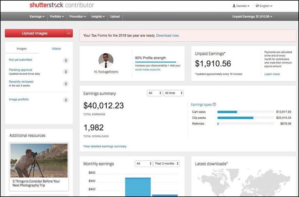 La dashboard di Shutterstock