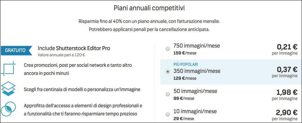 Gli abbonamenti annuali con limite di scarico mensile di Shutterstock per usare immagini stock