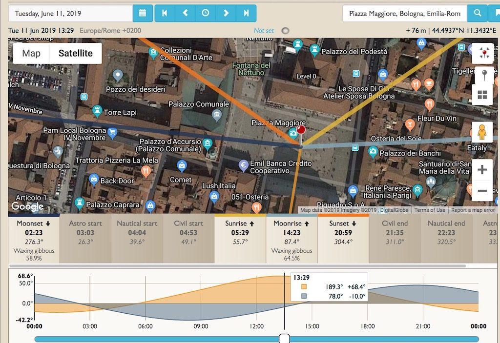 Software per la tracciatura della traiettoria del sole