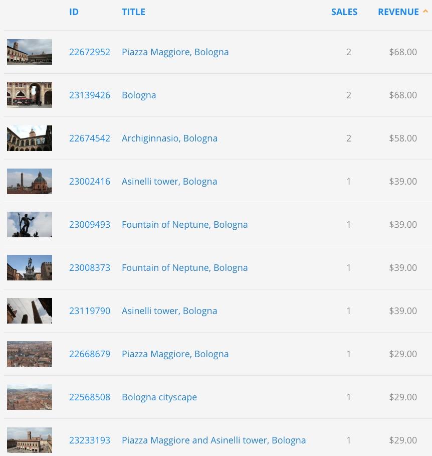 Vendite di stock footage di Bologna su Pond5