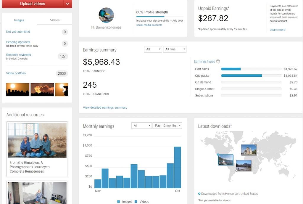 Risultati di vendita di stock footage su Shutterstock