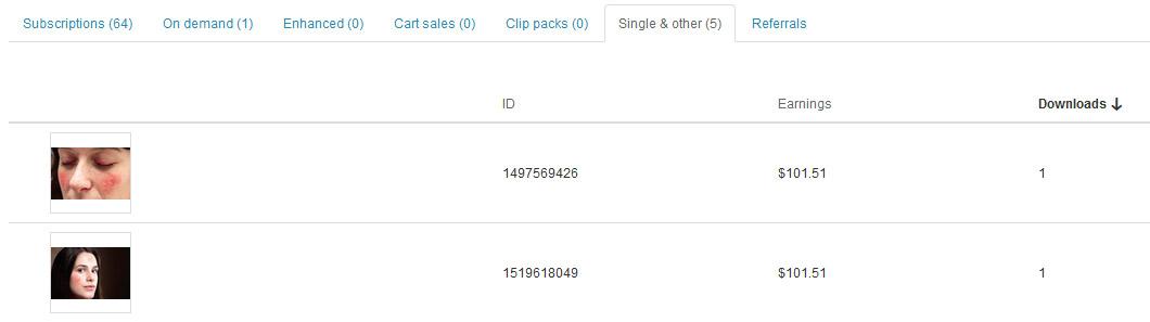 Screenshot di Shutterstock con la vendita di due licenze estese di stock images