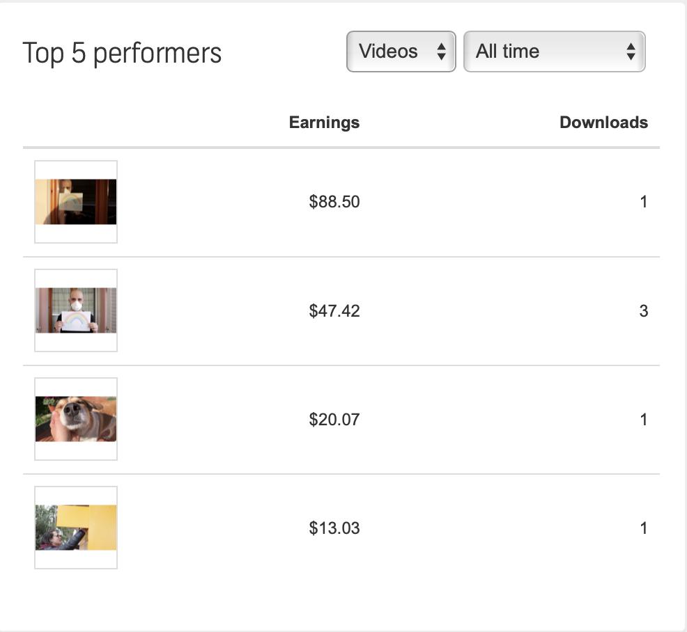 Una vendita da 60 dollari su Shutterstock