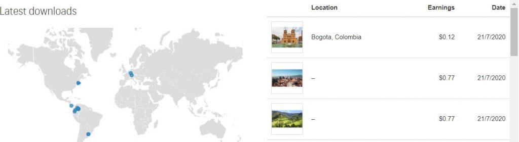Pannello di controllo di Shutterstock