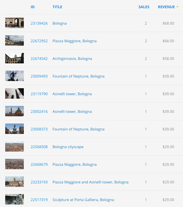 Report di vendita di Pond5 per stock footage girato a Bologna